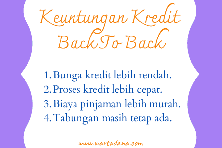 keuntungan kredit back to back