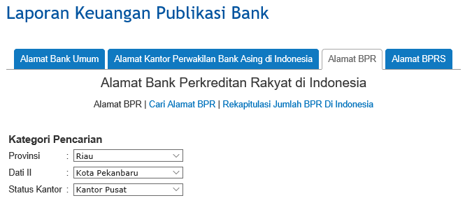 DATA BPR DI INDONESIA