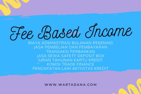 pendapatan bank berupa fee based income