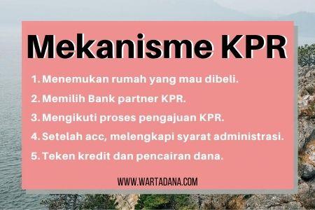 mekanisme KPR