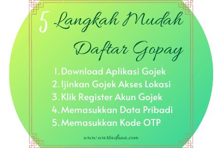 5 langkah mudah cara daftar gopay