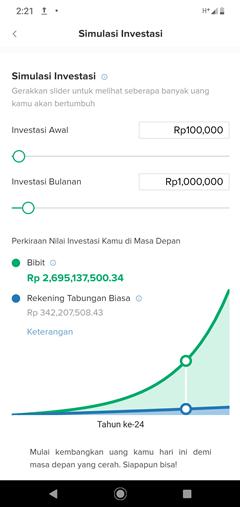 simulasi investasi di bibit