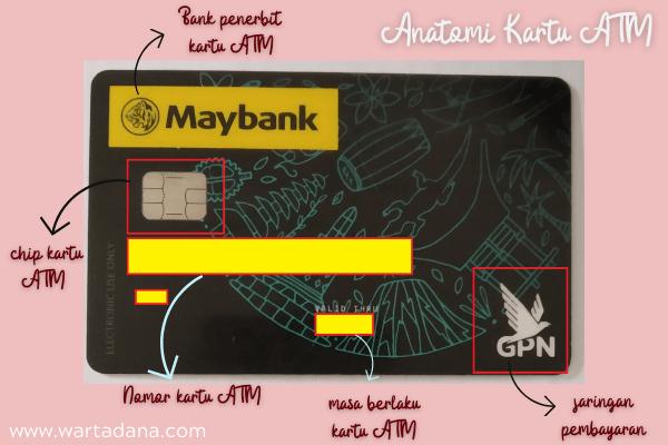 chip kartu ATM