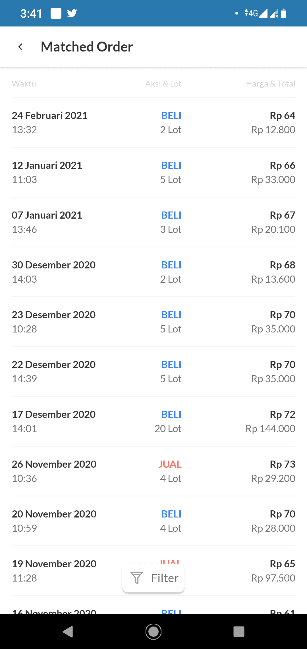 fitur harga saham Ajaib