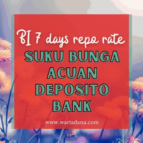 BI 7 Days Repo Rate – SUKU BUNGA ACUAN DEPOSITO