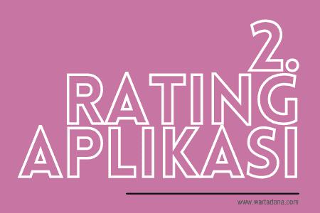 rating aplikasi